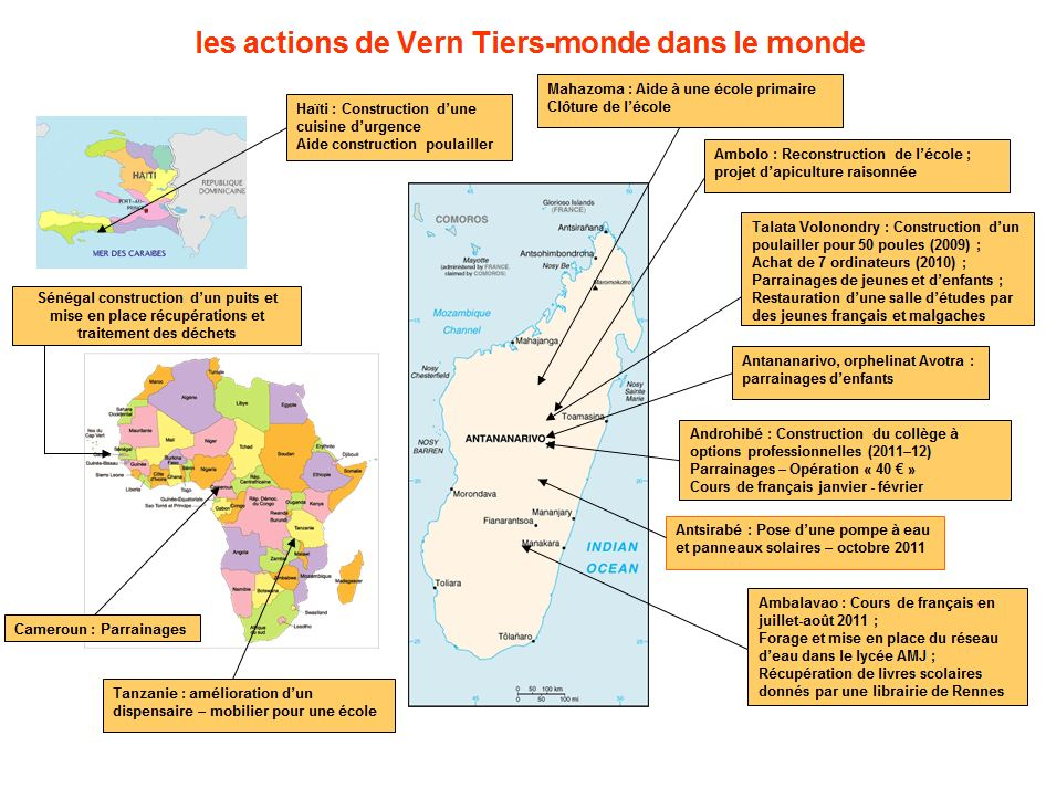 VTM_Carte_Actions
